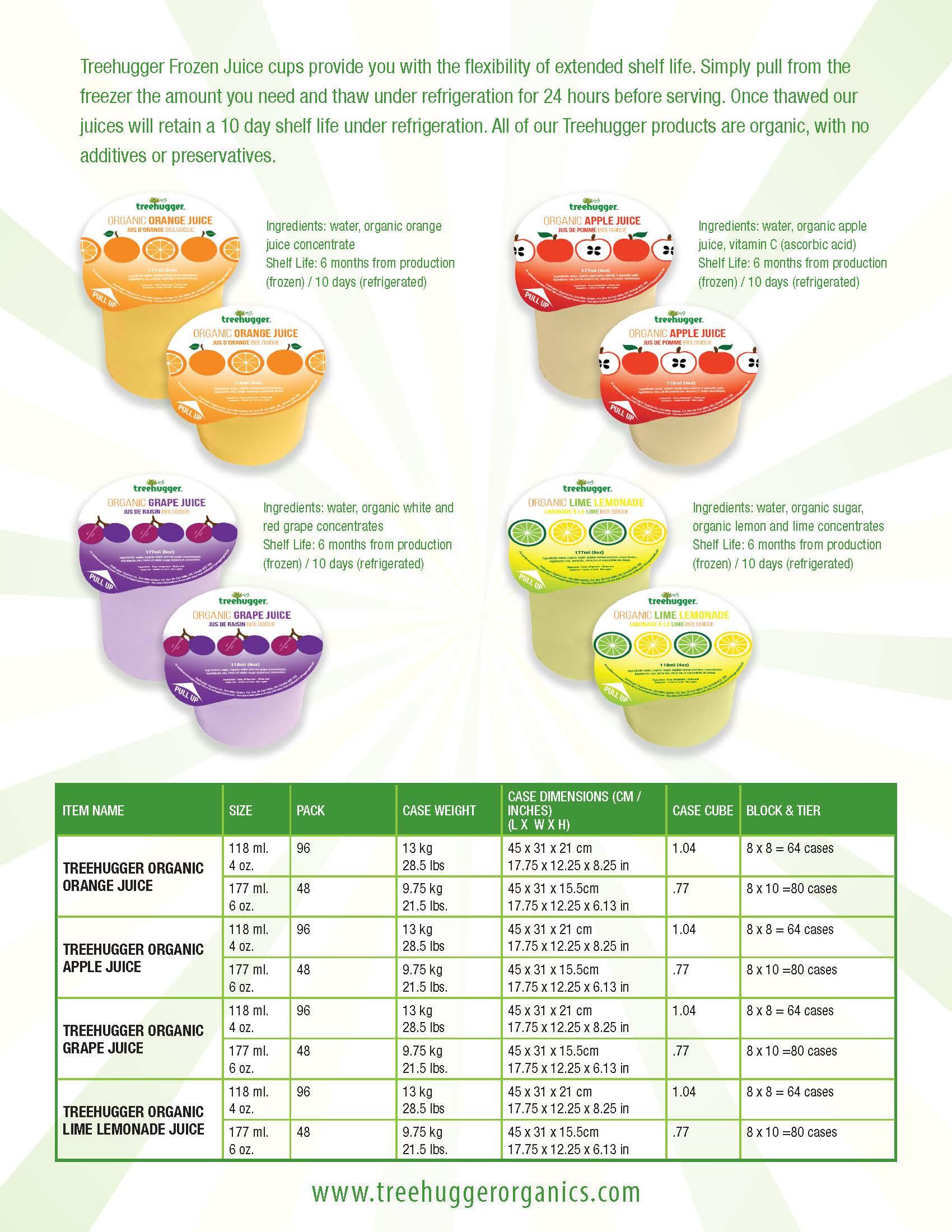 Organic Juice Facts